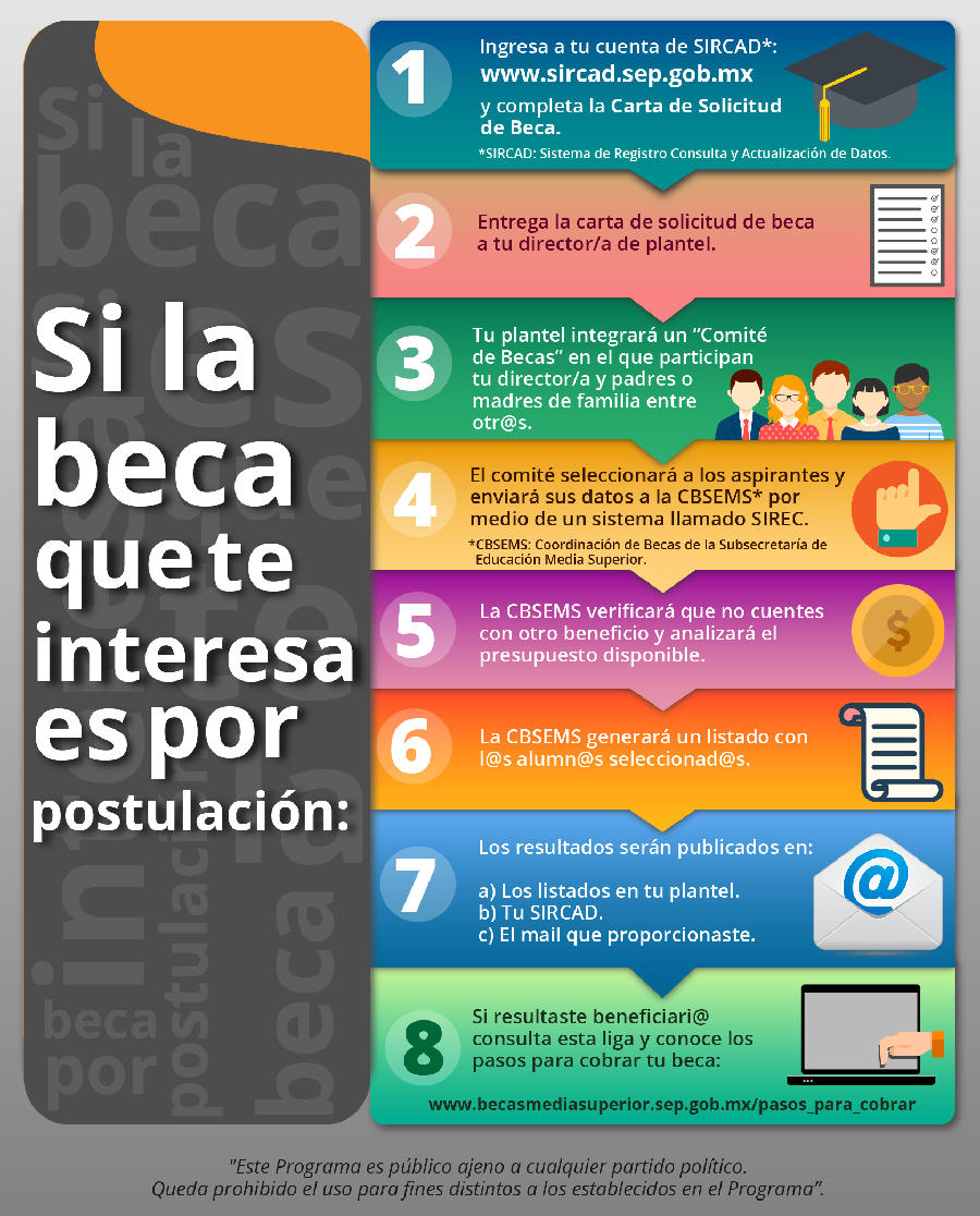 REQUISITOS PARA SACAR BECAS MEDIA SUPERIOR